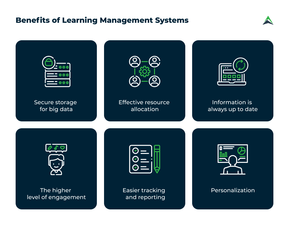 benefits-of-learning-management-systems