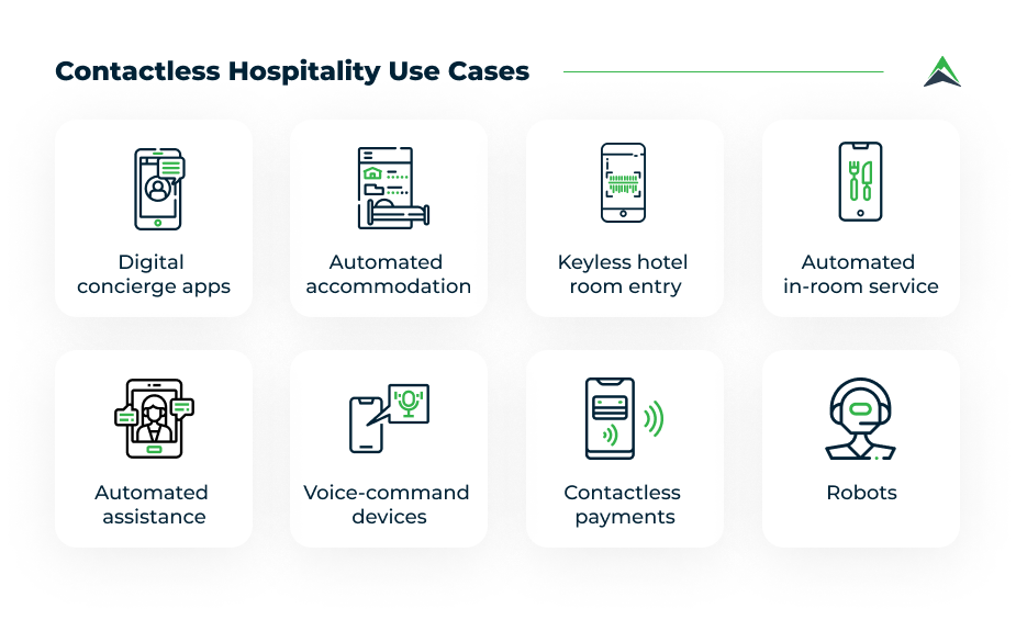 contactless-hospitality-use-cases